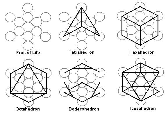 Cube de metatron 5