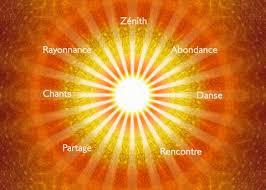 Rayonnance solaire
